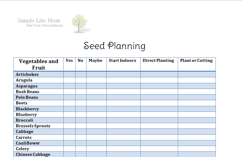 Seed Planning Guide - a list of herbs, fruits, and veggies,.  Tske notes on what you want to plant this year and what when with the free printable.